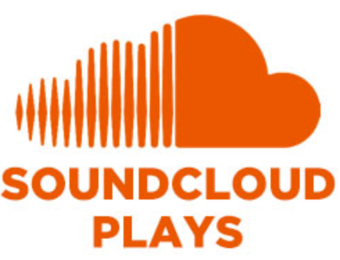 soundcloud plays and google